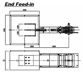 END FEED-IN