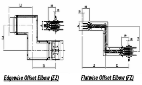 EDGE WISE OFFSET ELBOW (EZ),(FZ)