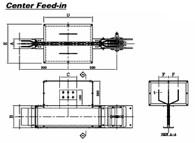 CENTER FEED-IN